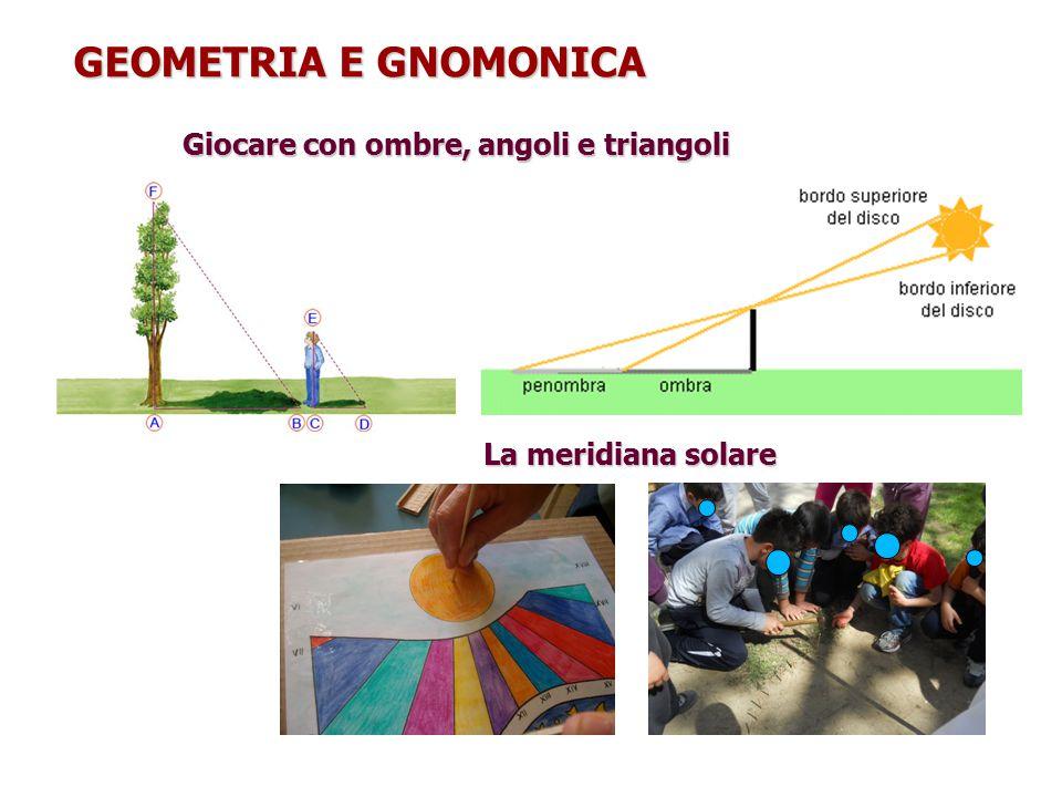 GEOMETRIA E GNOMONICA Giocare con ombre, angoli e triangoli