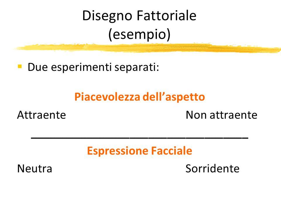 Disegno Fattoriale (esempio)