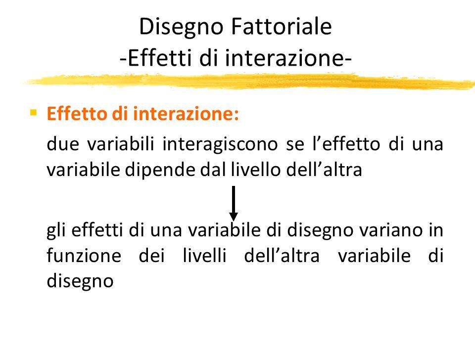 Disegno Fattoriale -Effetti di interazione-