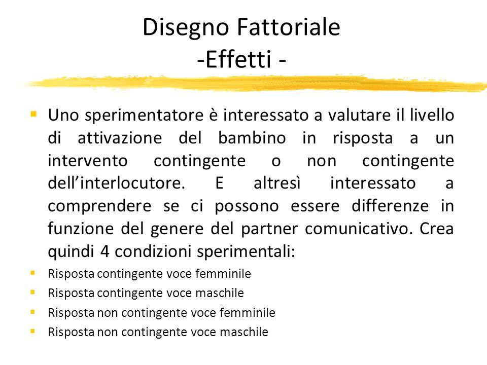 Disegno Fattoriale -Effetti -