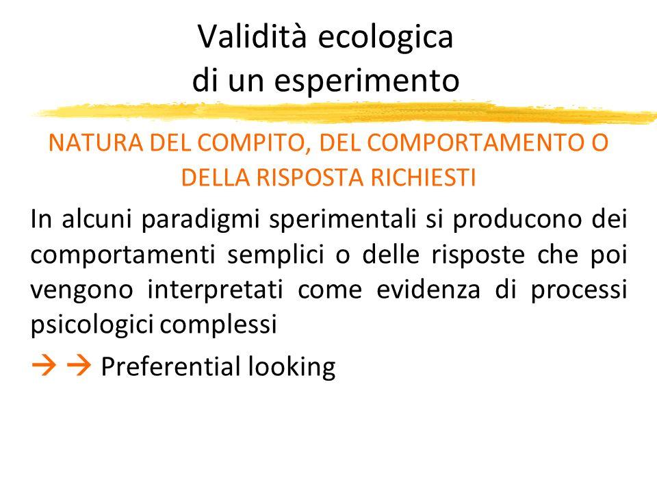 Validità ecologica di un esperimento