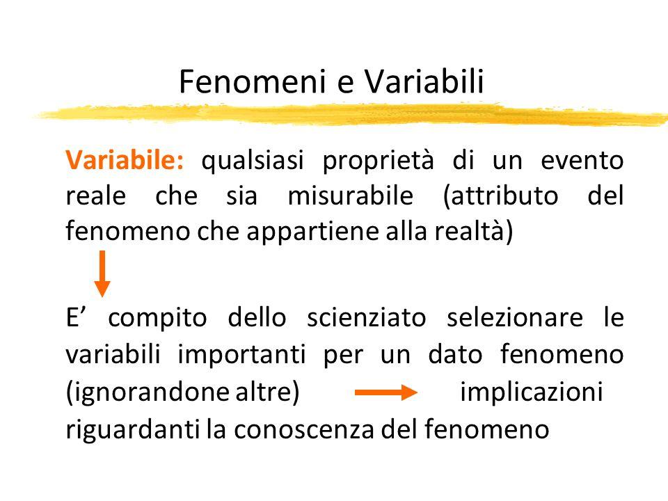 Fenomeni e Variabili Variabile: qualsiasi proprietà di un evento reale che sia misurabile (attributo del fenomeno che appartiene alla realtà)