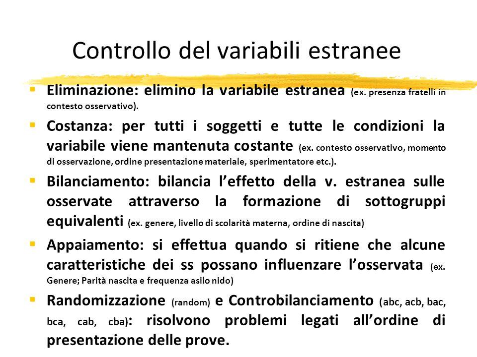 Controllo del variabili estranee