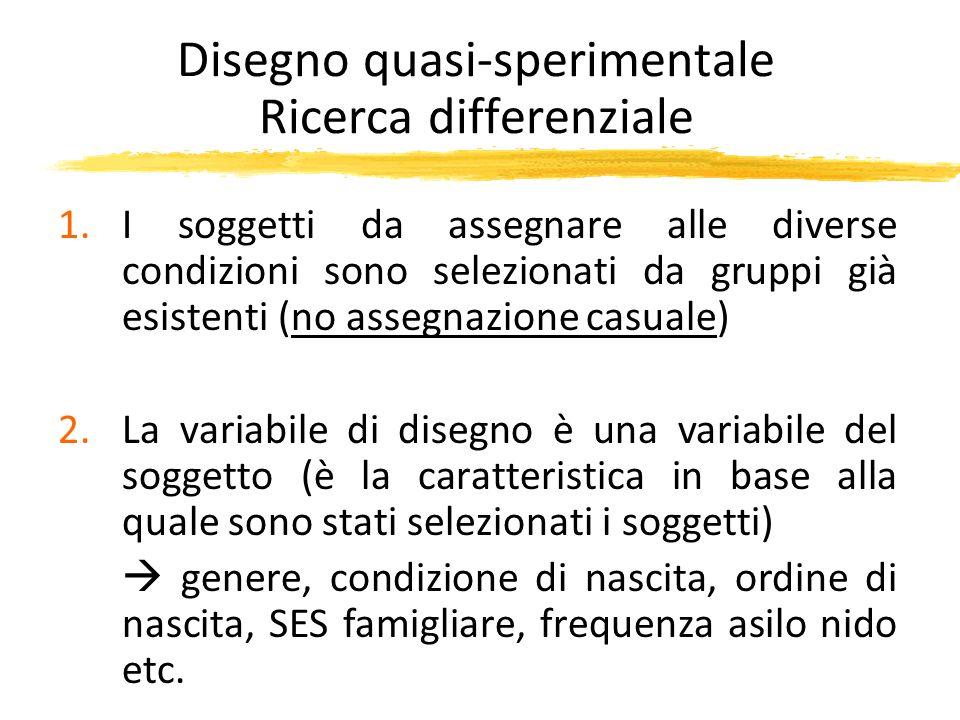 Disegno quasi-sperimentale Ricerca differenziale