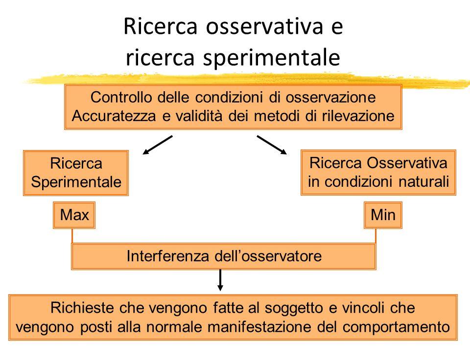 Ricerca osservativa e ricerca sperimentale
