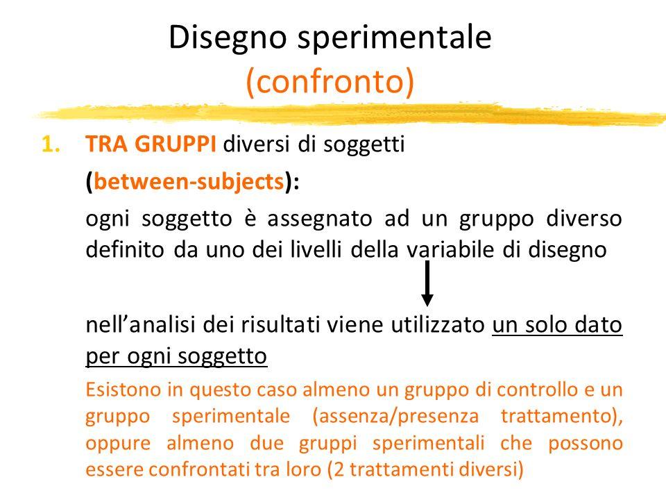 Disegno sperimentale (confronto)