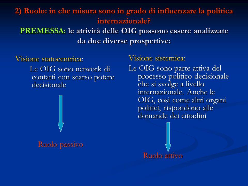 2) Ruolo: in che misura sono in grado di influenzare la politica internazionale PREMESSA: le attività delle OIG possono essere analizzate da due diverse prospettive: