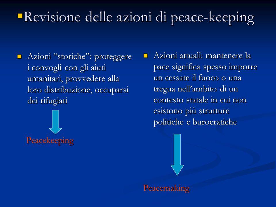 Revisione delle azioni di peace-keeping