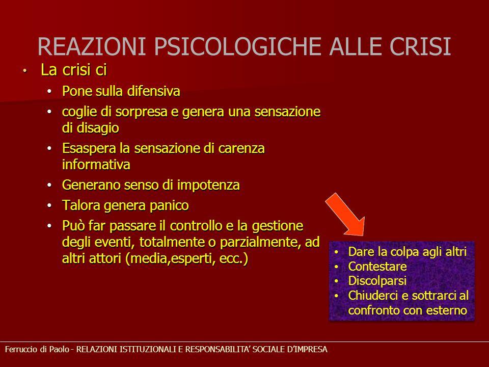 REAZIONI PSICOLOGICHE ALLE CRISI