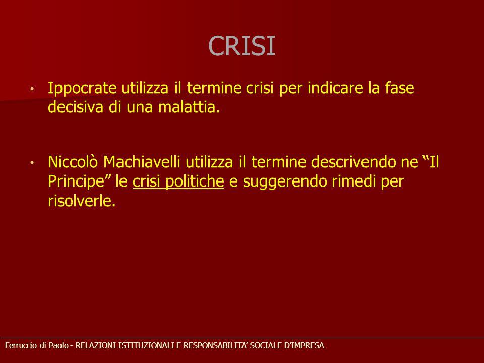 CRISI Ippocrate utilizza il termine crisi per indicare la fase decisiva di una malattia.