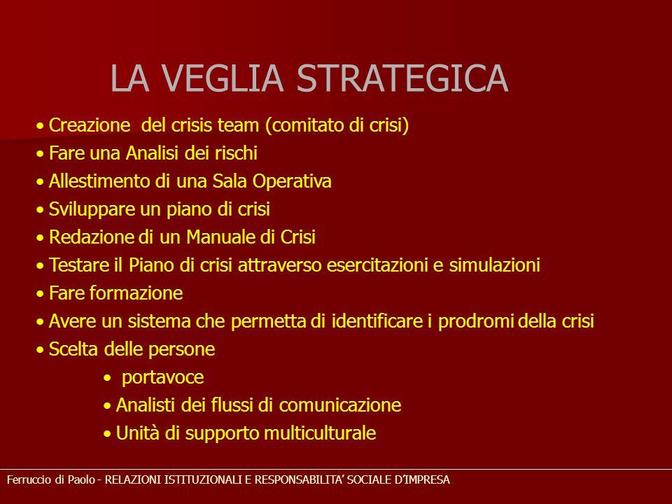 LA VEGLIA STRATEGICA Creazione del crisis team (comitato di crisi)