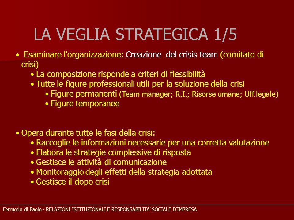 LA VEGLIA STRATEGICA 1/5 Esaminare l'organizzazione: Creazione del crisis team (comitato di crisi)