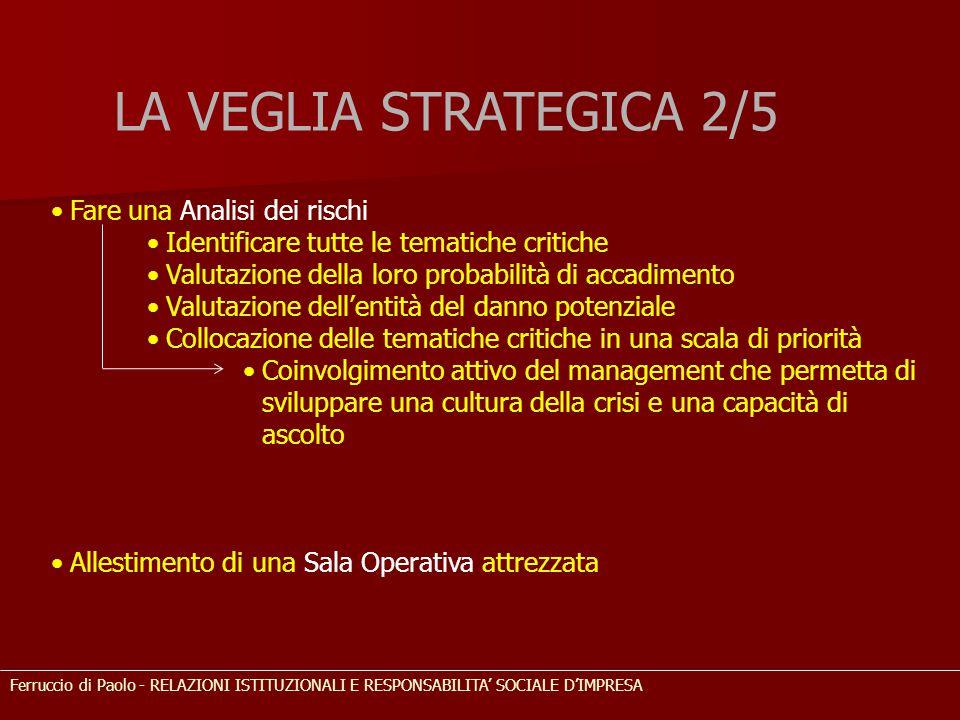LA VEGLIA STRATEGICA 2/5 Fare una Analisi dei rischi