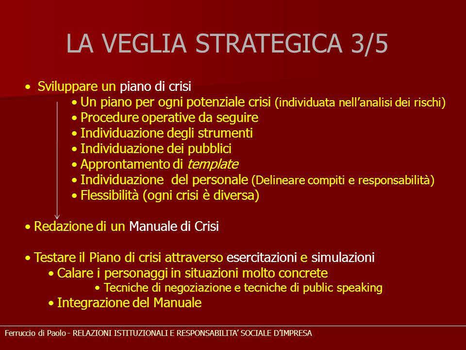 LA VEGLIA STRATEGICA 3/5 Sviluppare un piano di crisi