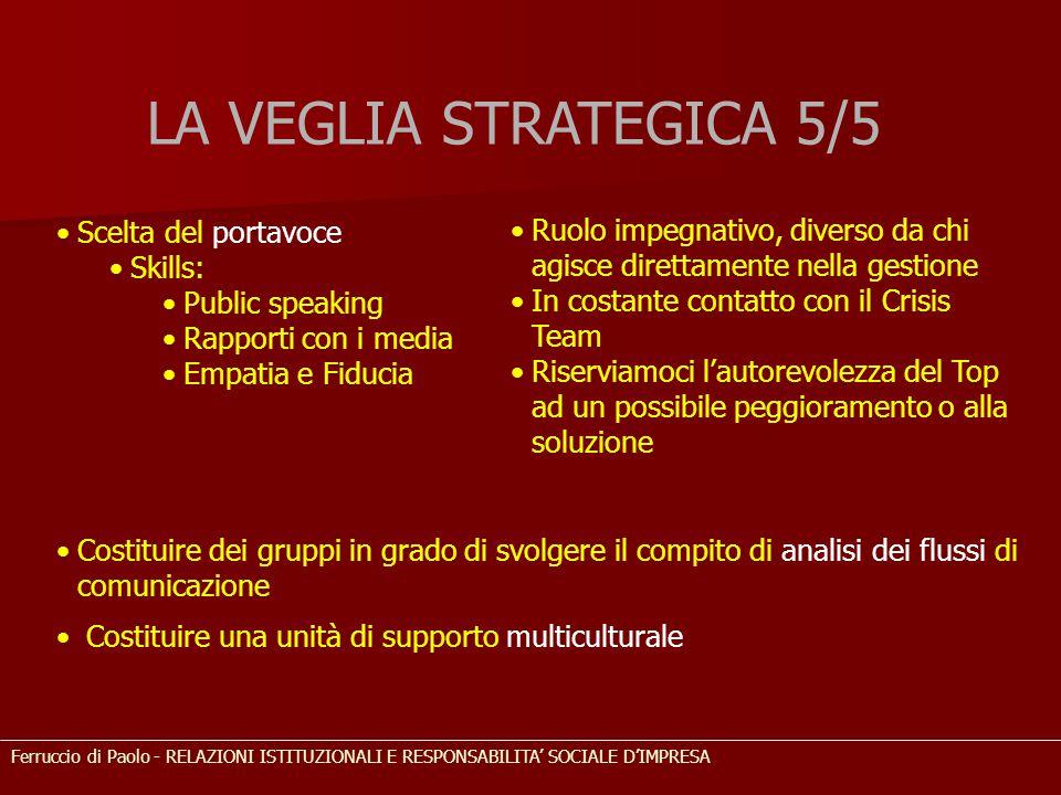LA VEGLIA STRATEGICA 5/5 Scelta del portavoce Skills: