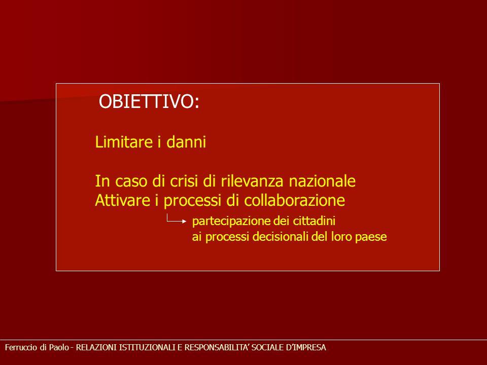 OBIETTIVO: Limitare i danni In caso di crisi di rilevanza nazionale