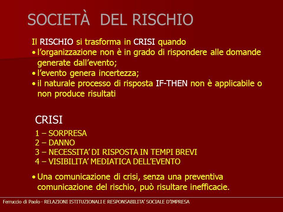 SOCIETÀ DEL RISCHIO CRISI Il RISCHIO si trasforma in CRISI quando
