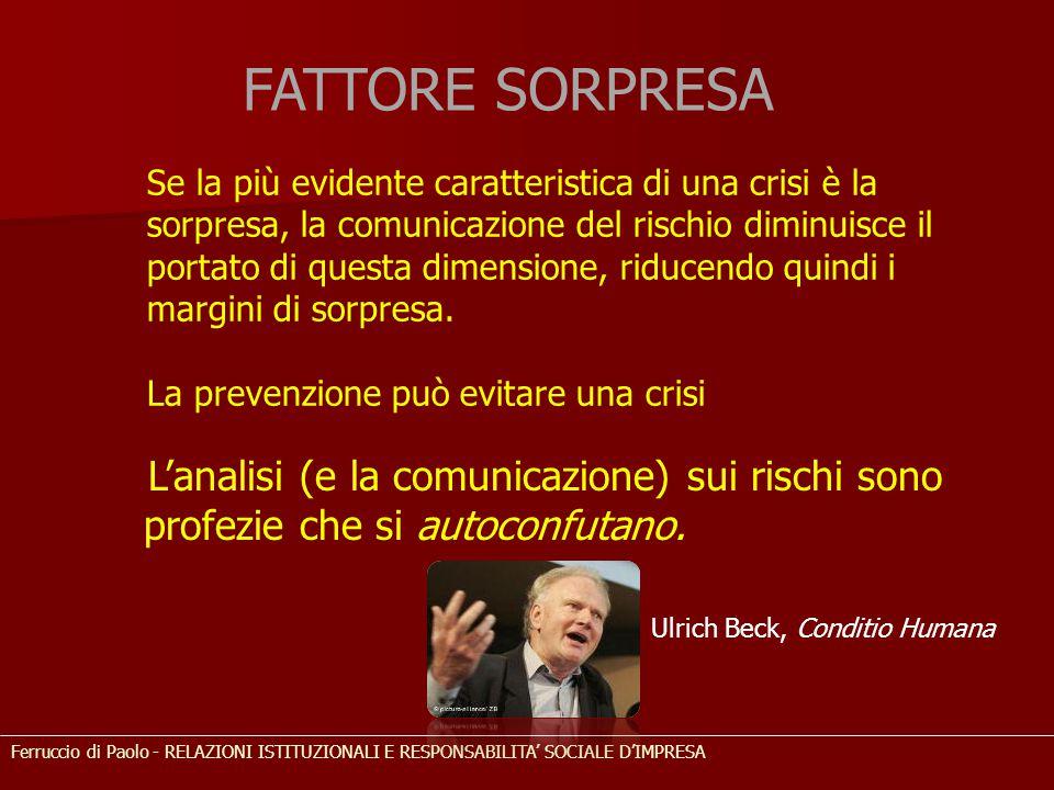 FATTORE SORPRESA