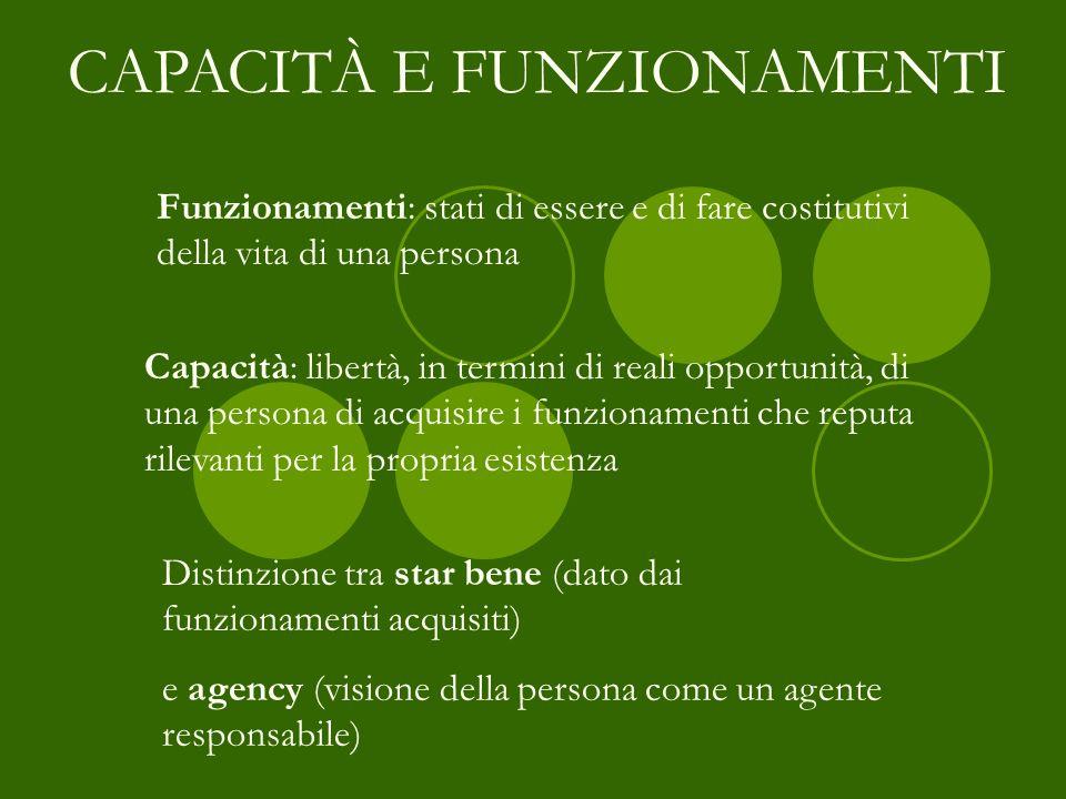 CAPACITÀ E FUNZIONAMENTI