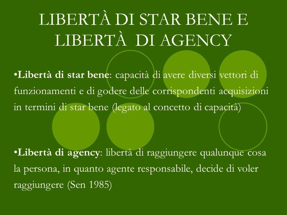 LIBERTÀ DI STAR BENE E LIBERTÀ DI AGENCY