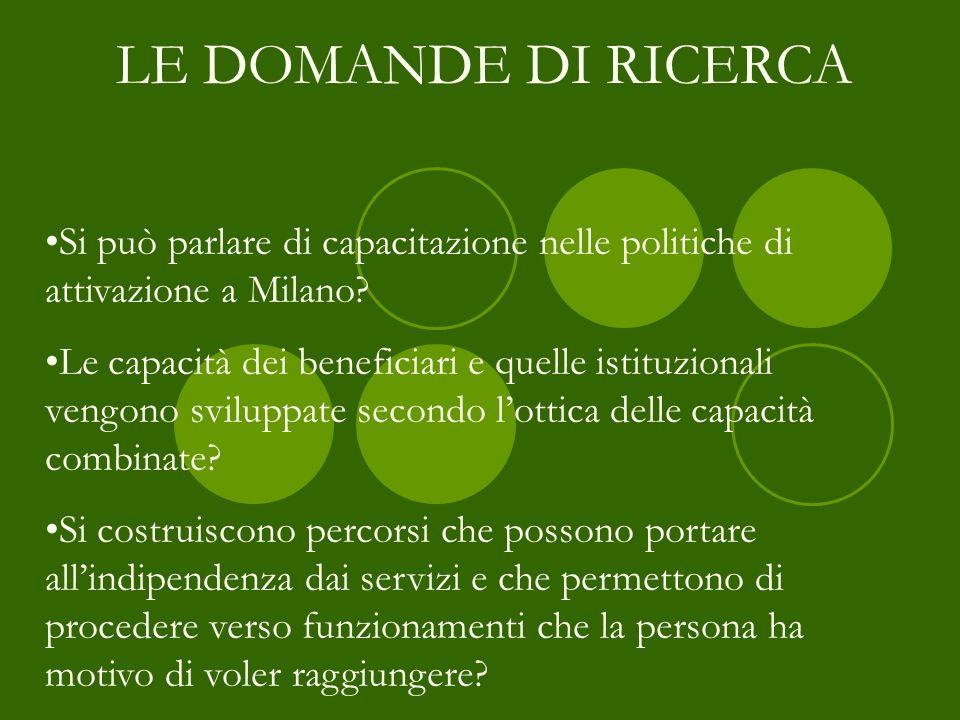 LE DOMANDE DI RICERCA Si può parlare di capacitazione nelle politiche di attivazione a Milano
