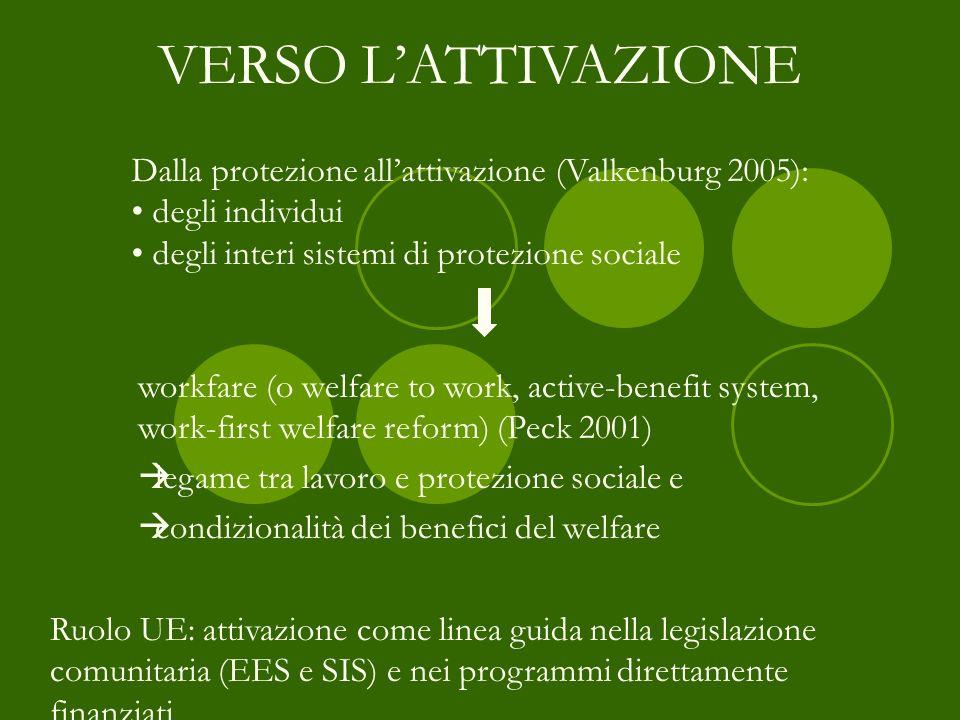 VERSO L'ATTIVAZIONE Dalla protezione all'attivazione (Valkenburg 2005): degli individui. degli interi sistemi di protezione sociale.
