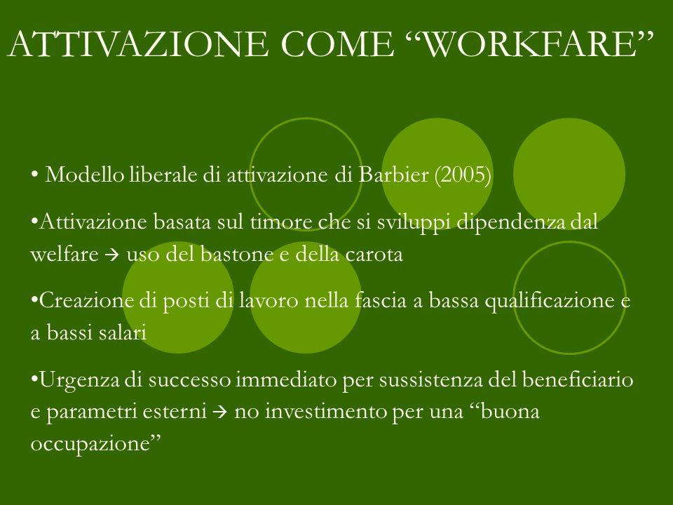 ATTIVAZIONE COME WORKFARE