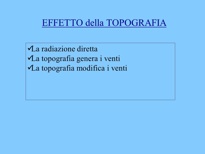 EFFETTO della TOPOGRAFIA
