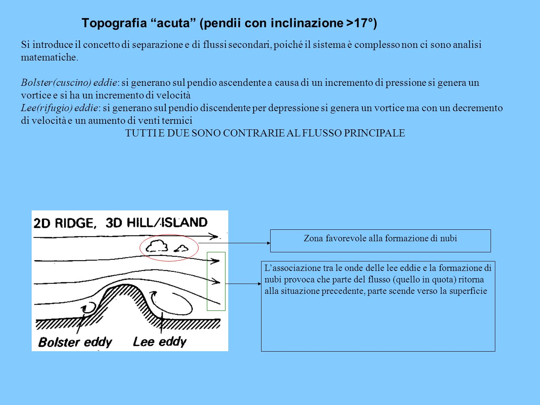 Topografia acuta (pendii con inclinazione >17°)