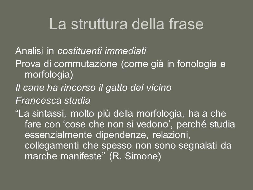 La struttura della frase