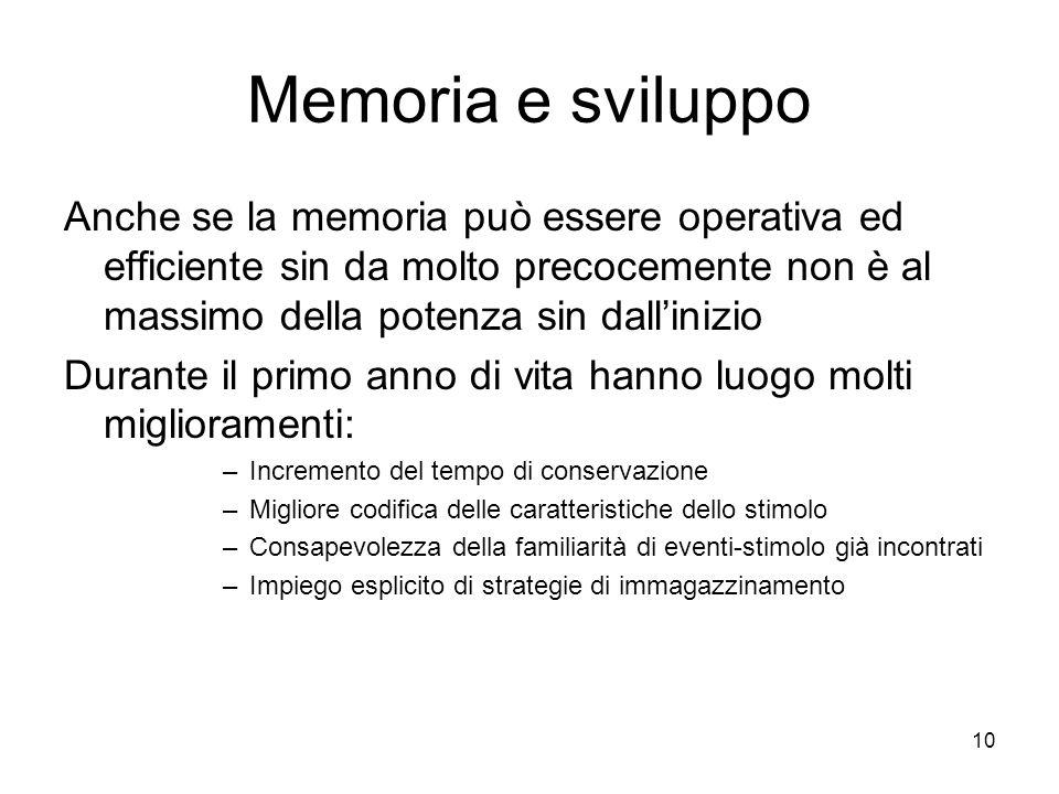 Memoria e sviluppo Anche se la memoria può essere operativa ed efficiente sin da molto precocemente non è al massimo della potenza sin dall'inizio.