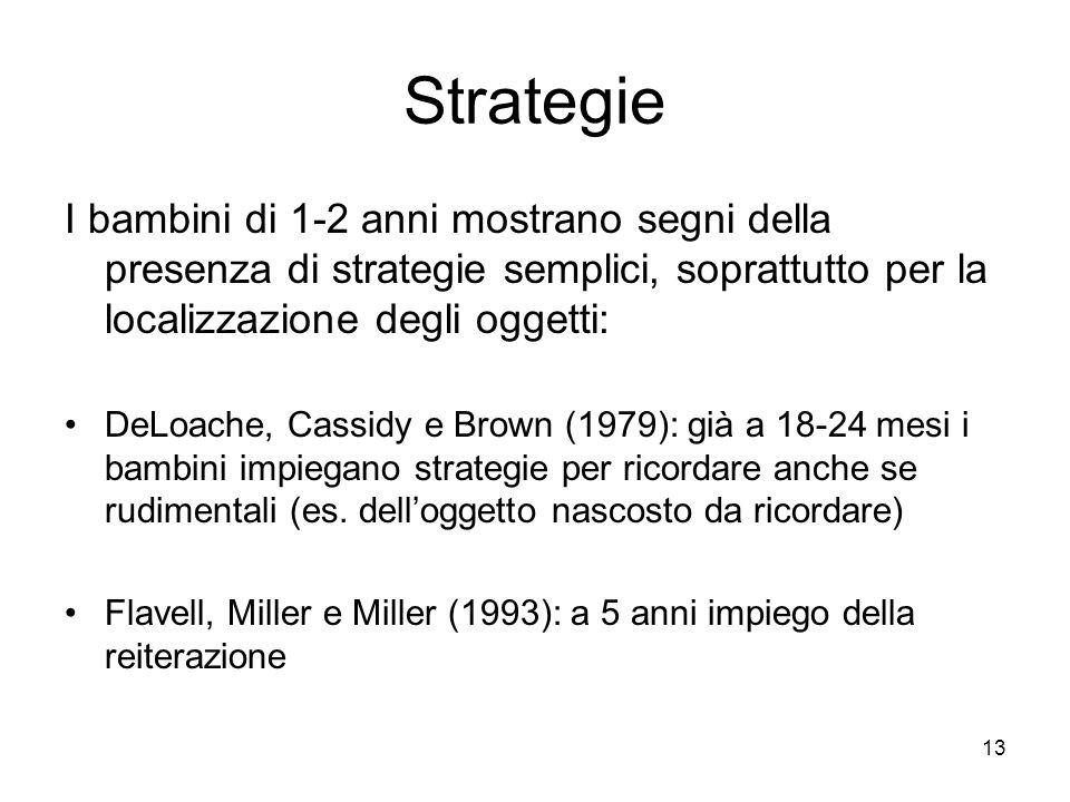 Strategie I bambini di 1-2 anni mostrano segni della presenza di strategie semplici, soprattutto per la localizzazione degli oggetti: