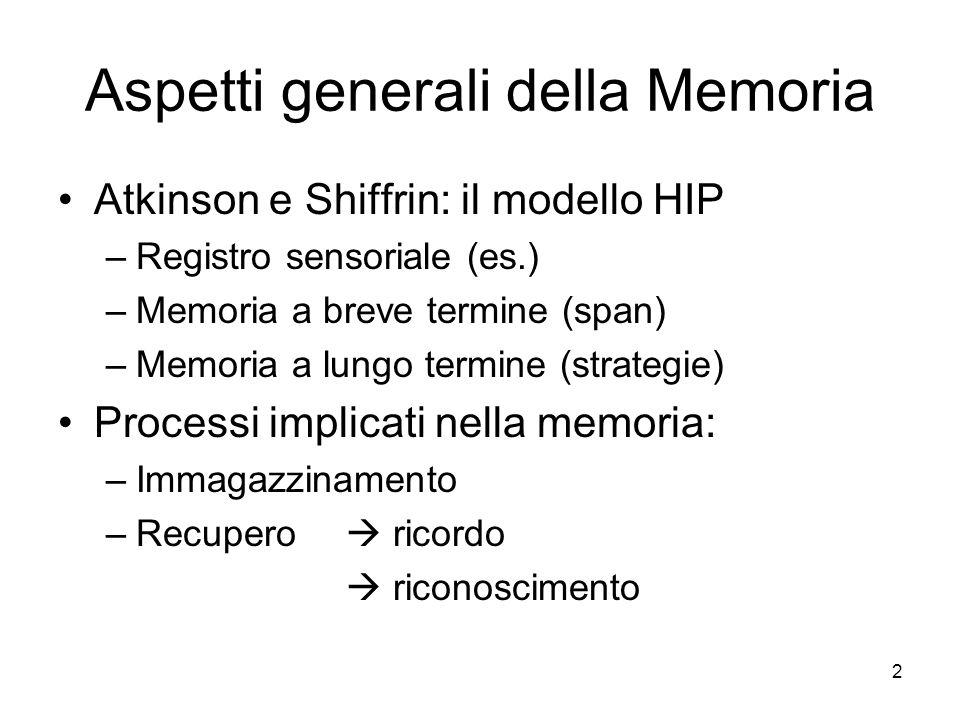Aspetti generali della Memoria
