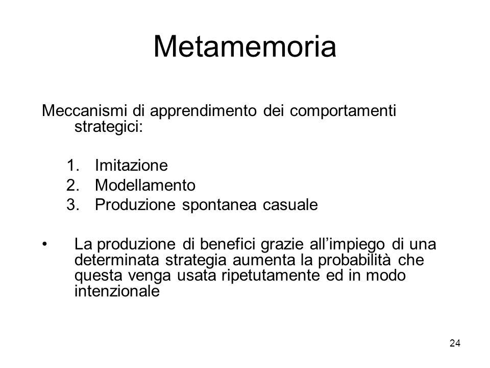 Metamemoria Meccanismi di apprendimento dei comportamenti strategici: