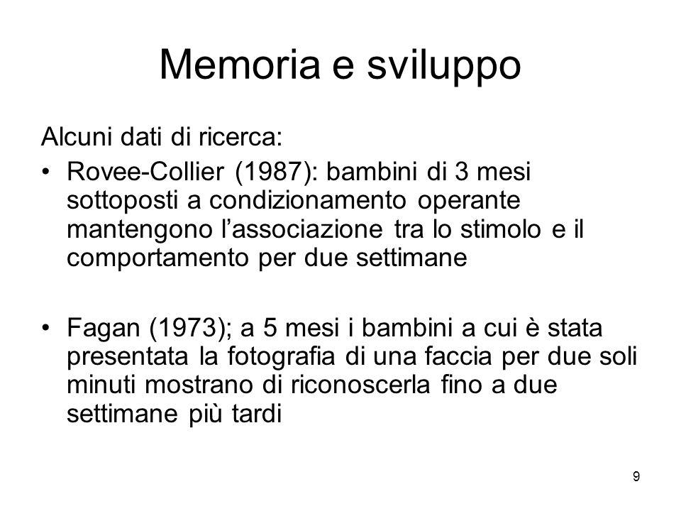 Memoria e sviluppo Alcuni dati di ricerca: