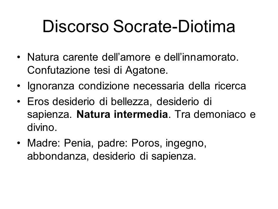 Discorso Socrate-Diotima