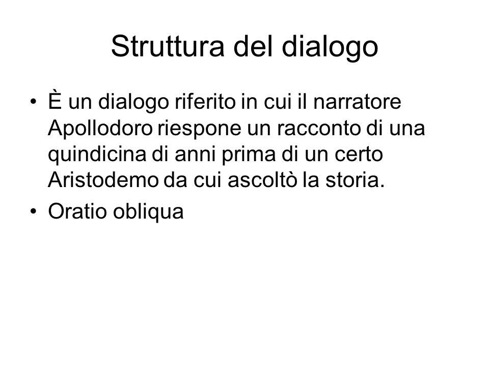 Struttura del dialogo