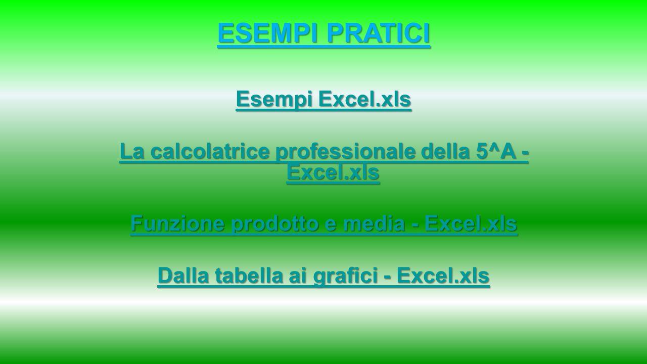ESEMPI PRATICI Esempi Excel.xls