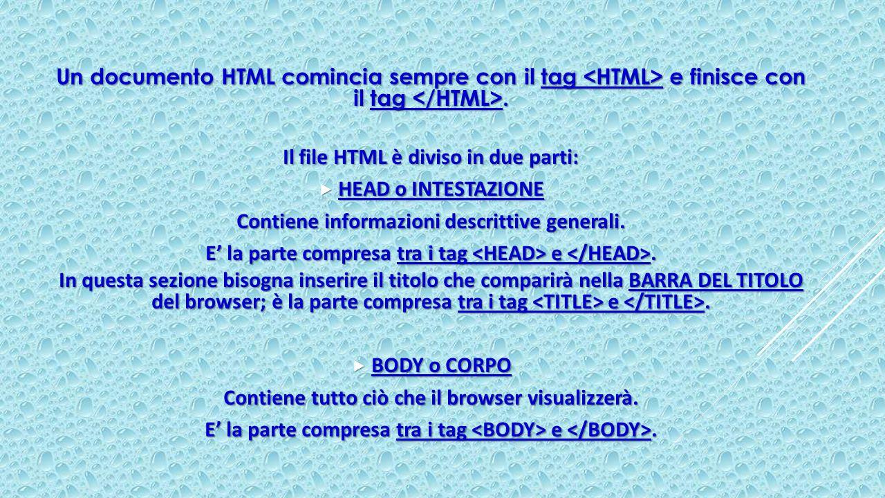 Il file HTML è diviso in due parti: HEAD o INTESTAZIONE