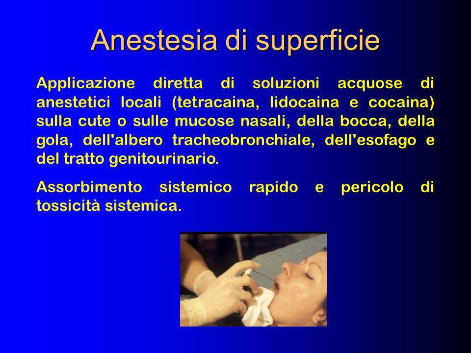 Anestesia di superficie