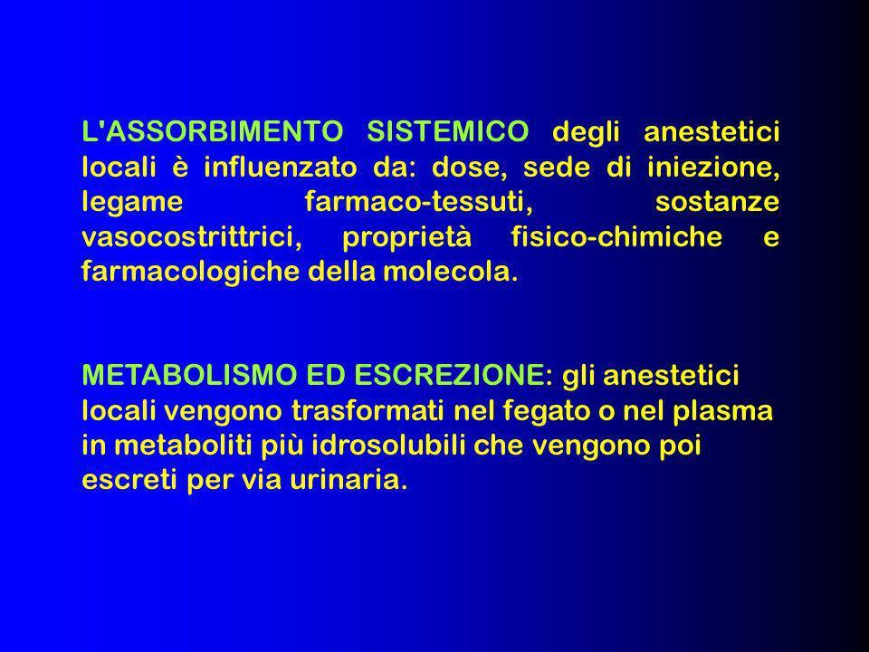 L ASSORBIMENTO SISTEMICO degli anestetici locali è influenzato da: dose, sede di iniezione, legame farmaco-tessuti, sostanze vasocostrittrici, proprietà fisico-chimiche e farmacologiche della molecola.
