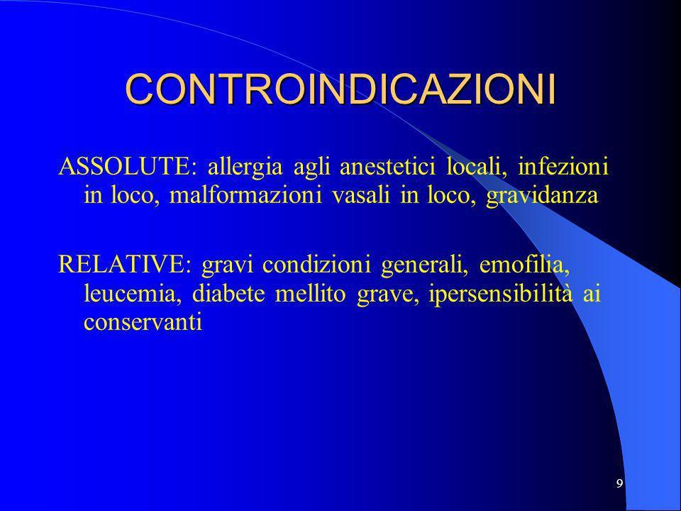CONTROINDICAZIONI ASSOLUTE: allergia agli anestetici locali, infezioni in loco, malformazioni vasali in loco, gravidanza.