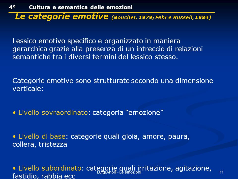Le categorie emotive (Boucher, 1979; Fehr e Russell, 1984)