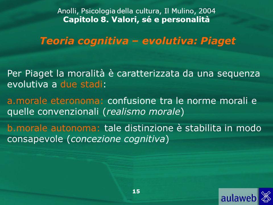 Teoria cognitiva – evolutiva: Piaget