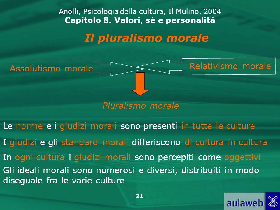 Il pluralismo morale Relativismo morale Assolutismo morale