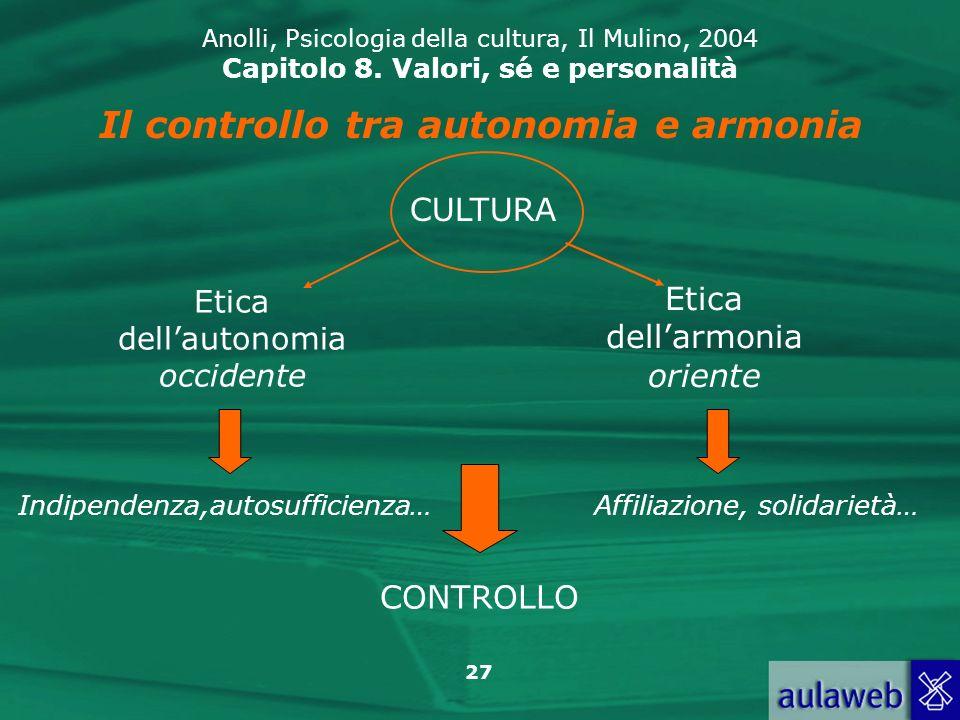 Il controllo tra autonomia e armonia