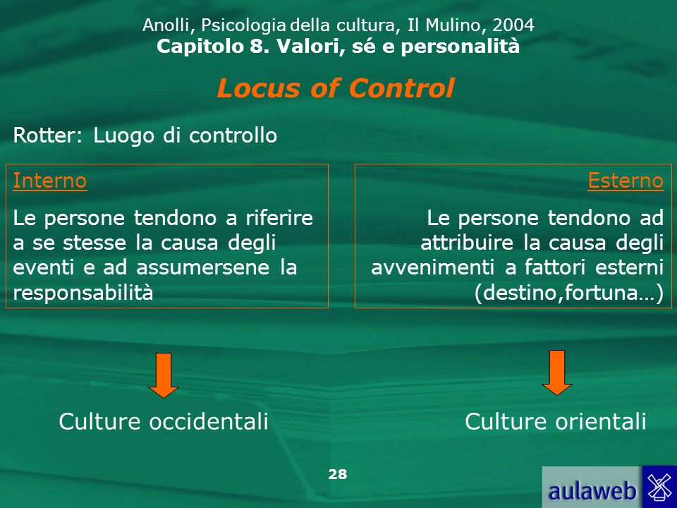 Locus of Control Culture occidentali Culture orientali