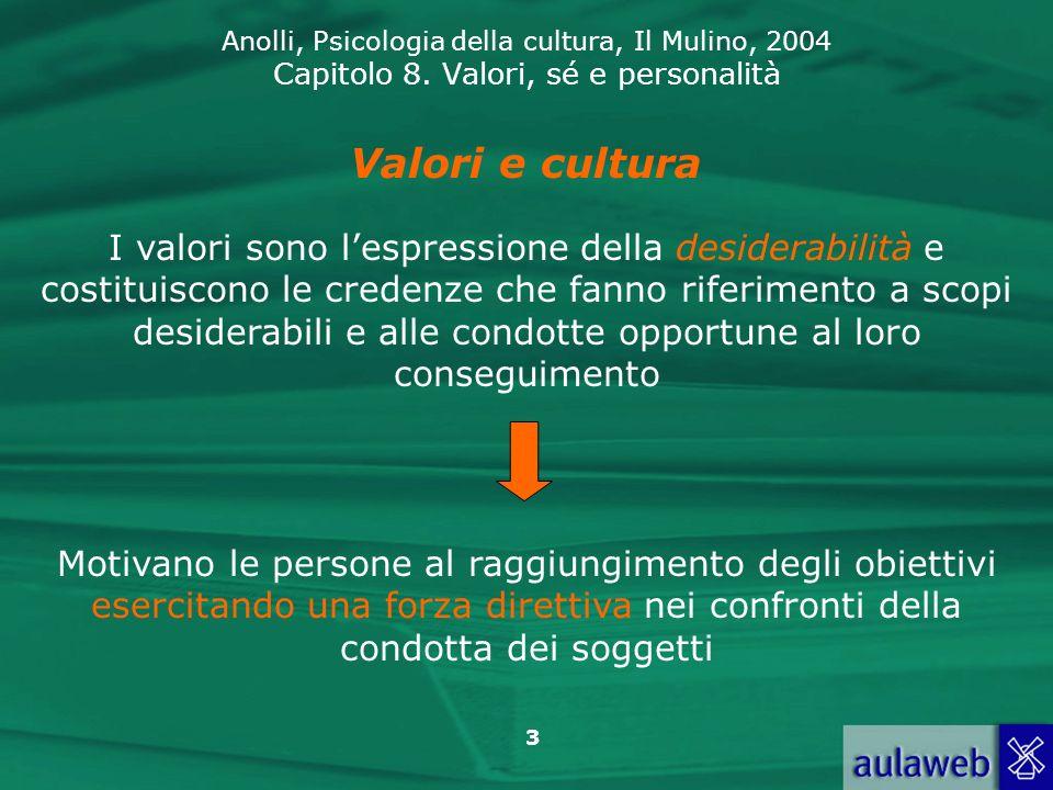 Anolli, Psicologia della cultura, Il Mulino, 2004 Capitolo 8