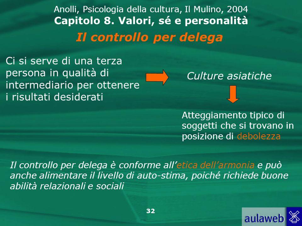 Il controllo per delega