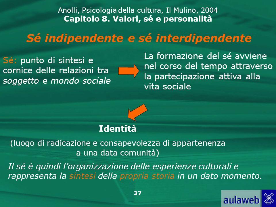 Sé indipendente e sé interdipendente
